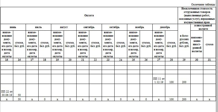 книга учёта доходов и расходов при упрощённой системе налогообложения