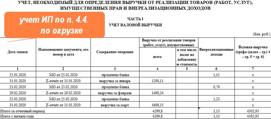 учёт ИП п 4.4. по отгрузке