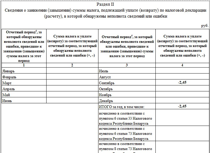 Декларация УСН, исправление ошибки за прошлый отчётный период